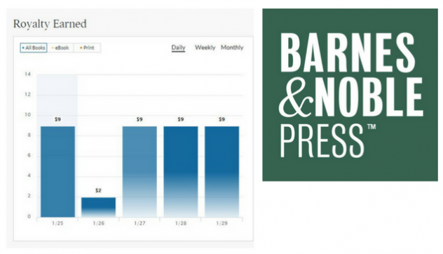 New From B N Press Updated Sales Reporting Barnes